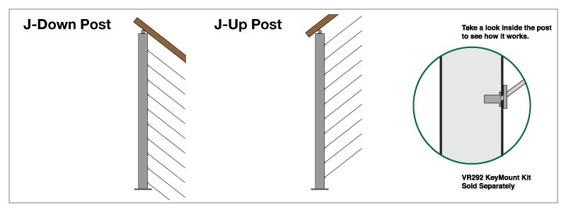 J Post Up & Down Surface Mount