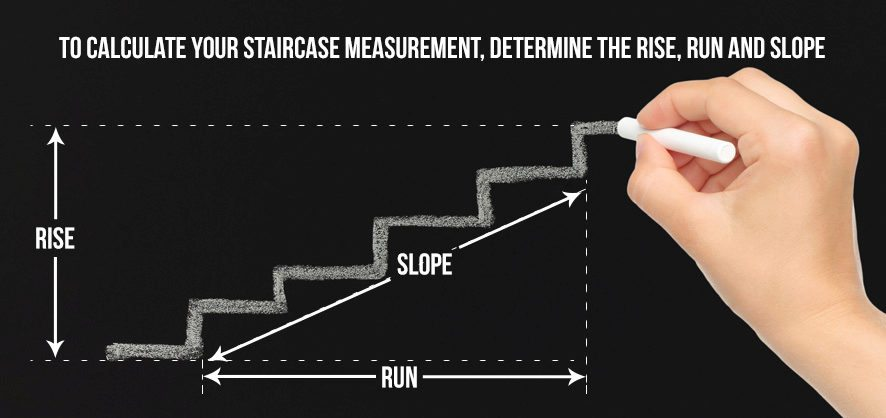 What Are The Measurement Standards For Stairs