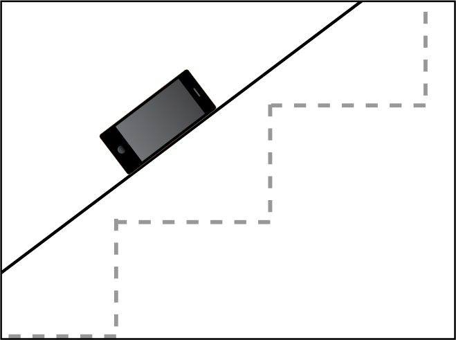 Angle Finder App >> Angle Wall Form Stairsupplies
